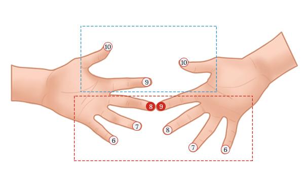 пальцы умножение 8 на 9